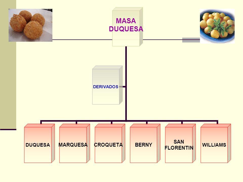 MASA DUQUESA MARQUESACROQUETABERNY SAN FLORENTIN WILLIAMS DERIVADOS