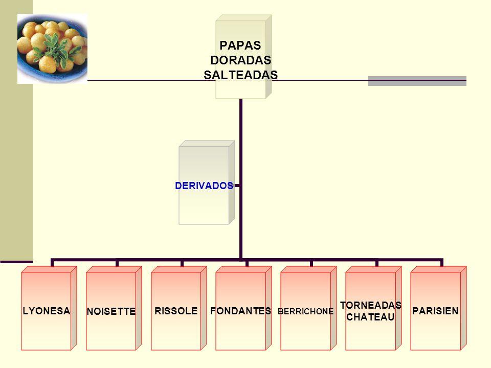 PAPAS DORADAS SALTEADAS LYONESANOISETTERISSOLEFONDANTESBERRICHONE TORNEADAS CHATEAU PARISIEN DERIVADOS