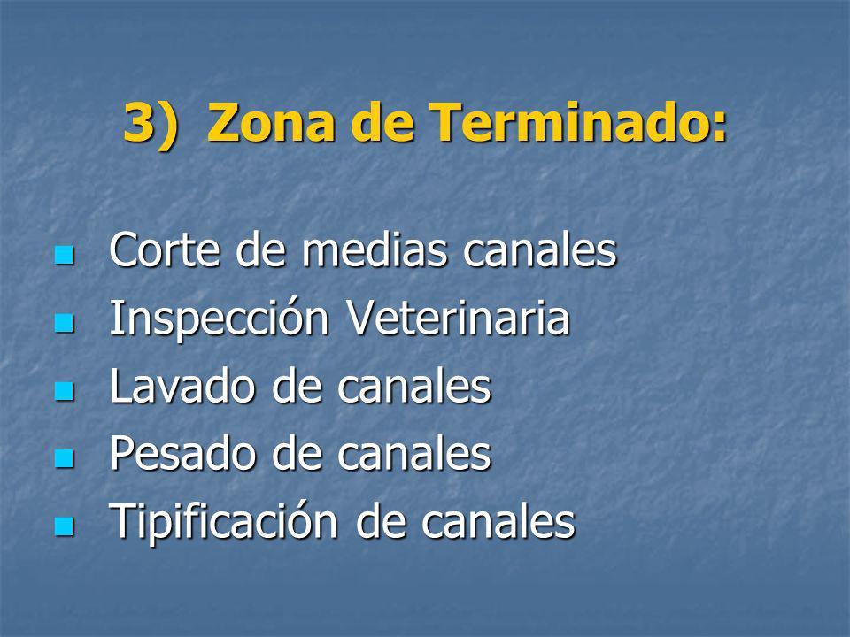 3)Zona de Terminado: Corte de medias canales Corte de medias canales Inspección Veterinaria Inspección Veterinaria Lavado de canales Lavado de canales
