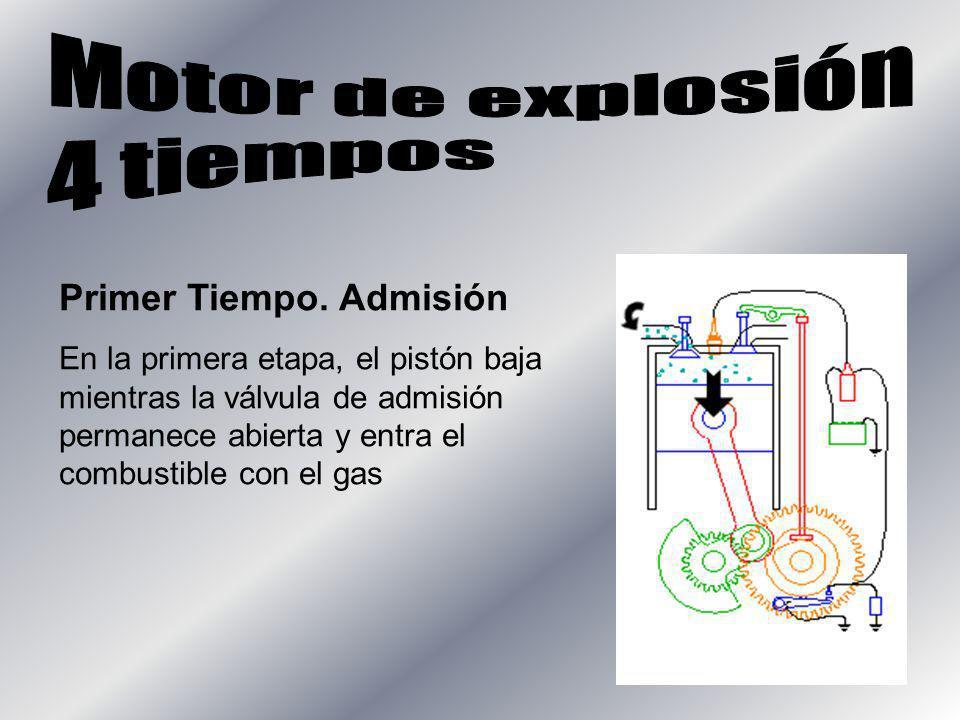 Primer Tiempo. Admisión En la primera etapa, el pistón baja mientras la válvula de admisión permanece abierta y entra el combustible con el gas