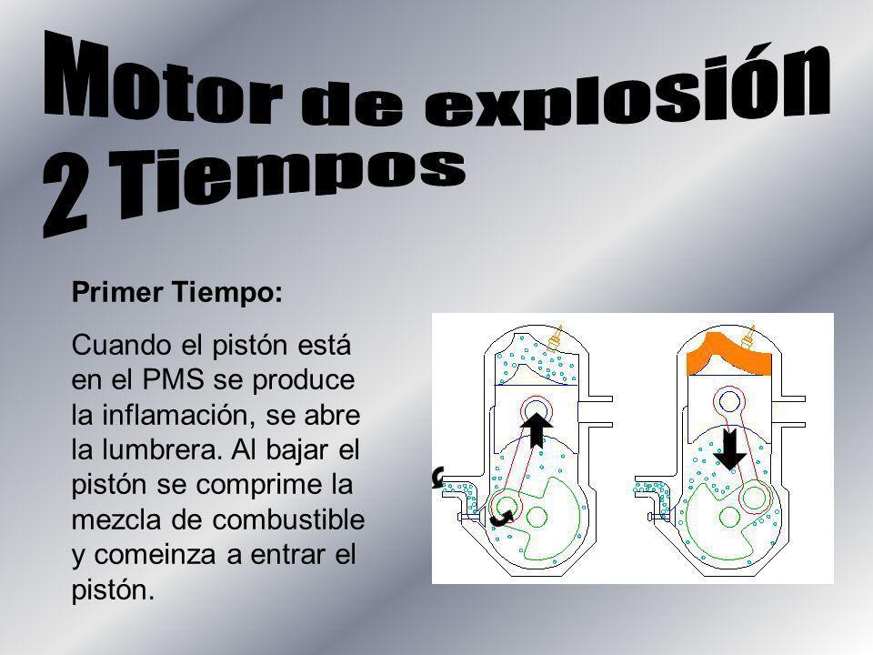 Primer Tiempo: Cuando el pistón está en el PMS se produce la inflamación, se abre la lumbrera. Al bajar el pistón se comprime la mezcla de combustible