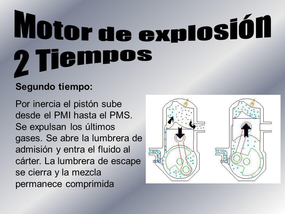 Segundo tiempo: Por inercia el pistón sube desde el PMI hasta el PMS. Se expulsan los últimos gases. Se abre la lumbrera de admisión y entra el fluido