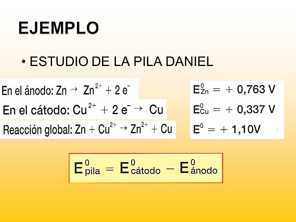 ESTUDIO DE LA PILA DANIEL
