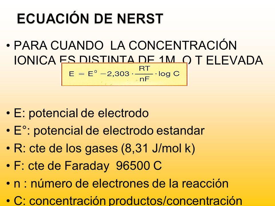 PARA CUANDO LA CONCENTRACIÓN IONICA ES DISTINTA DE 1M, O T ELEVADA E: potencial de electrodo E°: potencial de electrodo estandar R: cte de los gases (