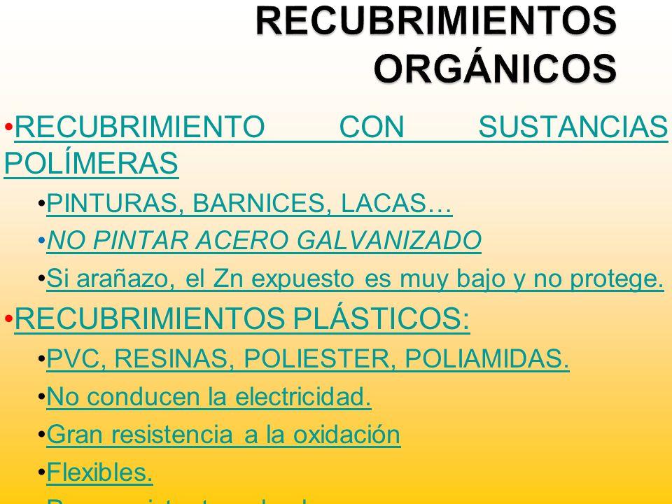 RECUBRIMIENTO CON SUSTANCIAS POLÍMERASRECUBRIMIENTO CON SUSTANCIAS POLÍMERAS PINTURAS, BARNICES, LACAS…PINTURAS, BARNICES, LACAS… NO PINTAR ACERO GALV