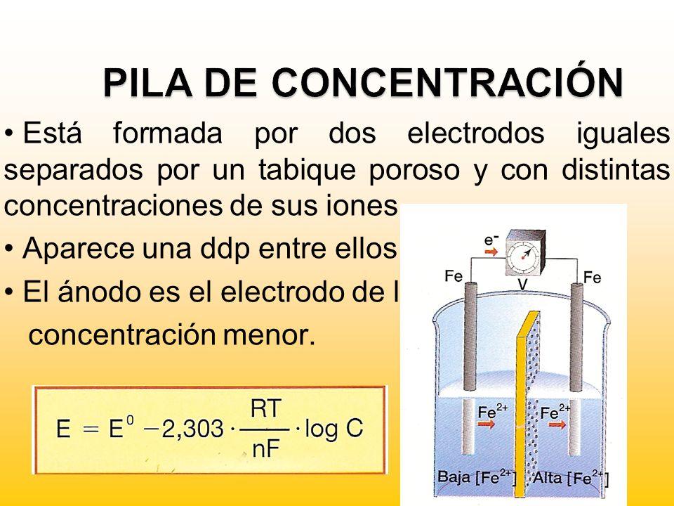 Está formada por dos electrodos iguales separados por un tabique poroso y con distintas concentraciones de sus iones. Aparece una ddp entre ellos. El