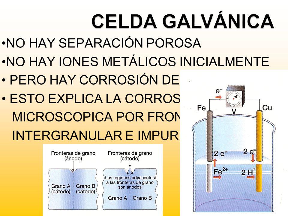 PROTECCIÓN CATÓDICA POR ÁNODO DE SACRIFICIO: ACOPLE GALVÁNICO CON ELEMENTO < E° QUE ACERO Mg, Zn, Al MEDIO CONDUCTOR ENTRE ÁNODO Y CÁTODO HÚMEDO