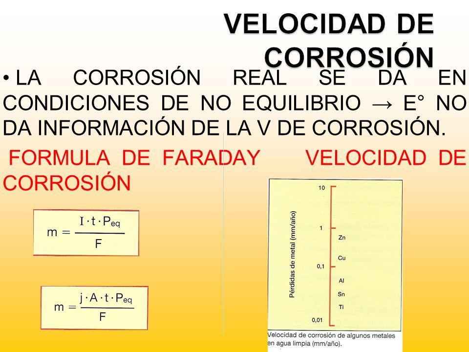 UNIFORME: Reacción electroquímica uniforme Disminución de sección.