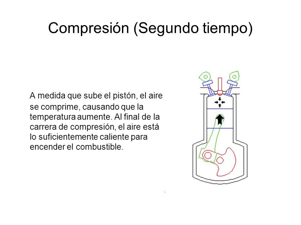 Compresión (Segundo tiempo) A medida que sube el pistón, el aire se comprime, causando que la temperatura aumente. Al final de la carrera de compresió