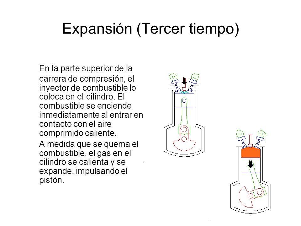 Expansión (Tercer tiempo) En la parte superior de la carrera de compresión, el inyector de combustible lo coloca en el cilindro. El combustible se enc
