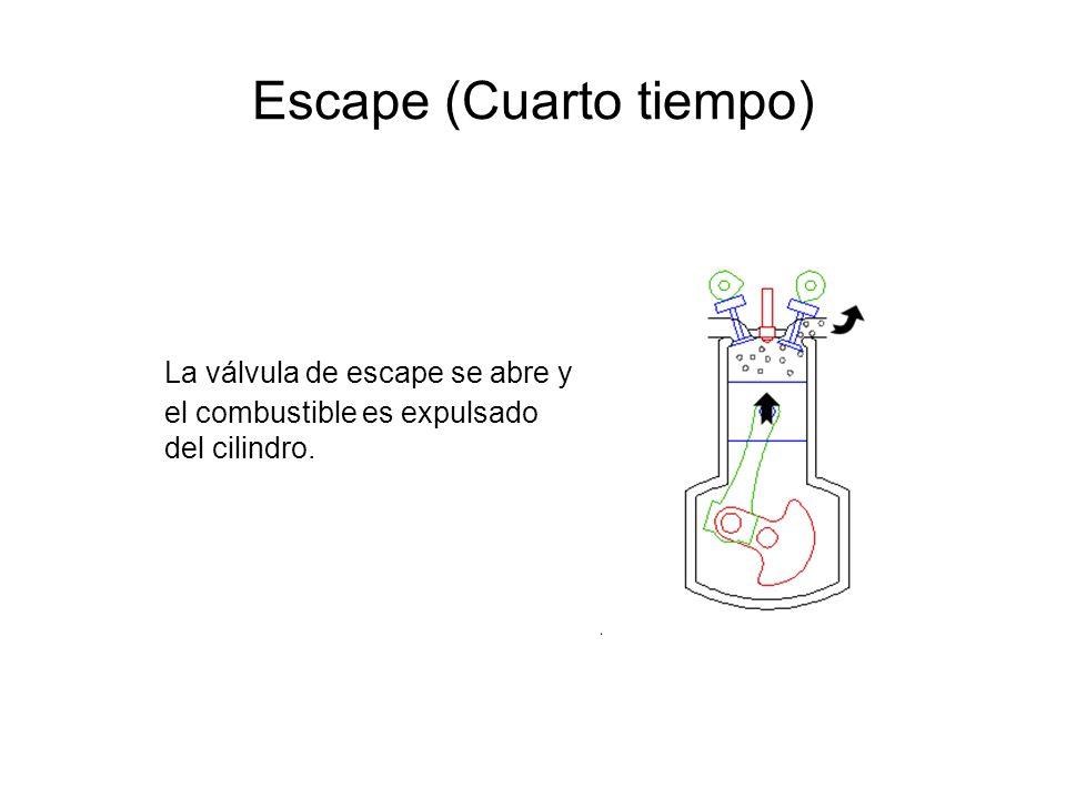 Escape (Cuarto tiempo) La válvula de escape se abre y el combustible es expulsado del cilindro.
