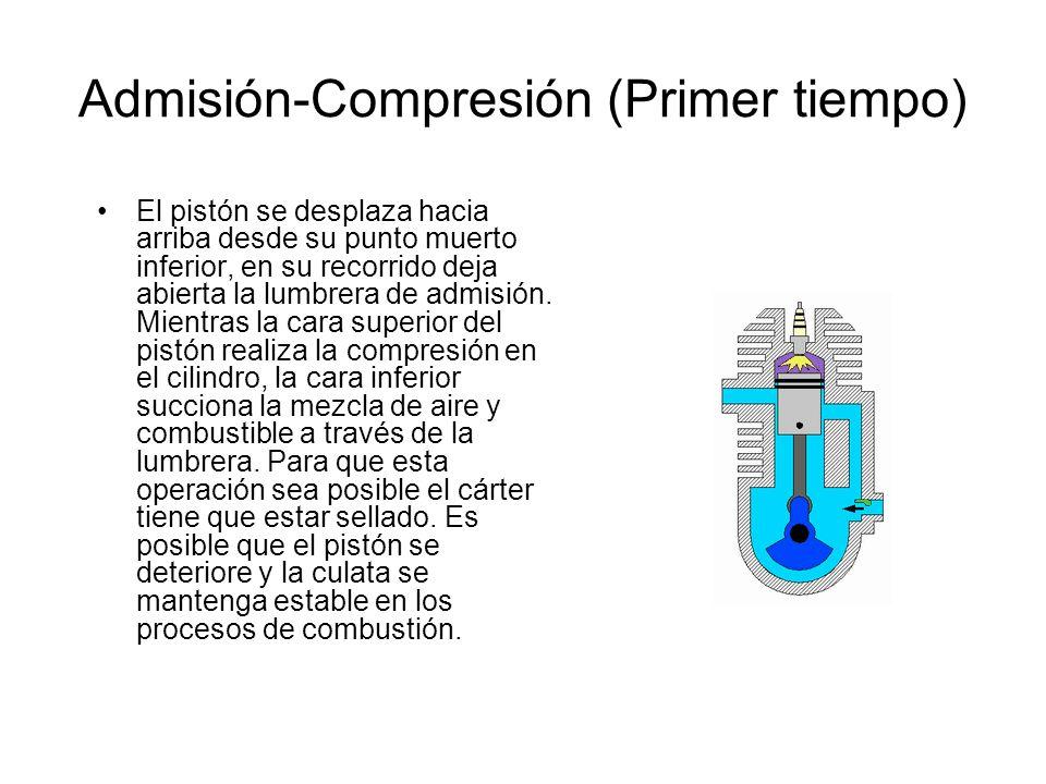 Admisión-Compresión (Primer tiempo) El pistón se desplaza hacia arriba desde su punto muerto inferior, en su recorrido deja abierta la lumbrera de adm