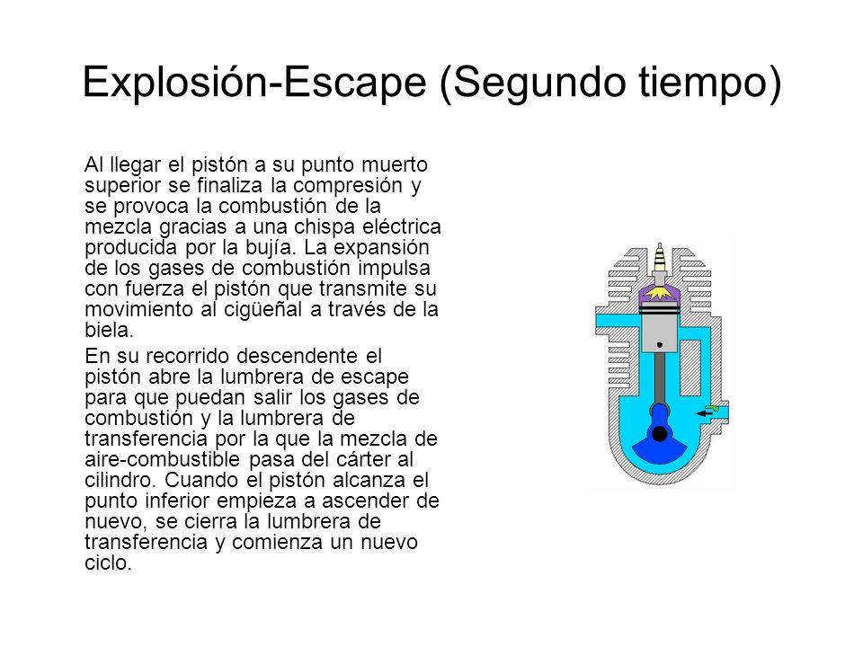 Explosión-Escape (Segundo tiempo) Al llegar el pistón a su punto muerto superior se finaliza la compresión y se provoca la combustión de la mezcla gra
