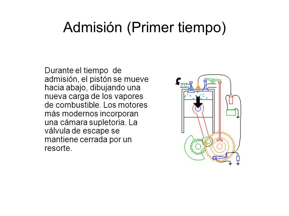Admisión (Primer tiempo) Durante el tiempo de admisión, el pistón se mueve hacia abajo, dibujando una nueva carga de los vapores de combustible. Los m