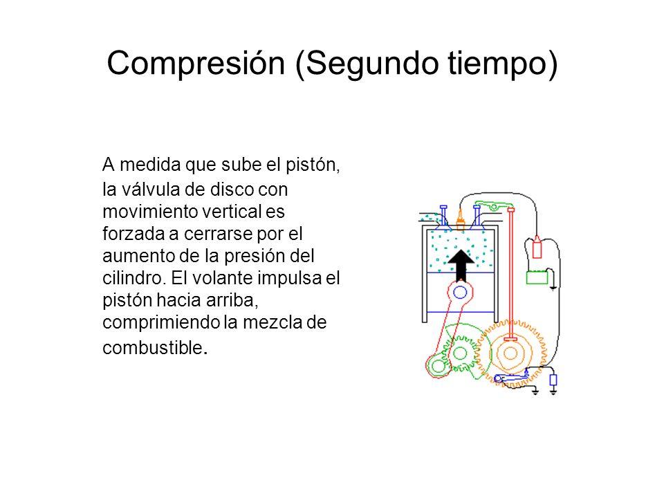 Compresión (Segundo tiempo) A medida que sube el pistón, la válvula de disco con movimiento vertical es forzada a cerrarse por el aumento de la presió