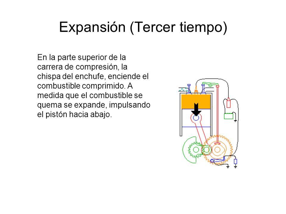 Expansión (Tercer tiempo) En la parte superior de la carrera de compresión, la chispa del enchufe, enciende el combustible comprimido. A medida que el