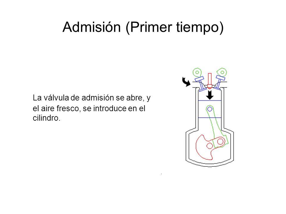 Admisión (Primer tiempo) La válvula de admisión se abre, y el aire fresco, se introduce en el cilindro.