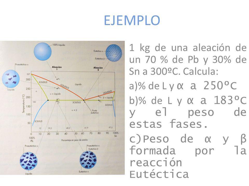 EJEMPLO 1 kg de una aleación de un 70 % de Pb y 30% de Sn a 300ºC. Calcula: a)% de L y α a 250ºC b)% de L y α a 183ºC y el peso de estas fases. c)Peso