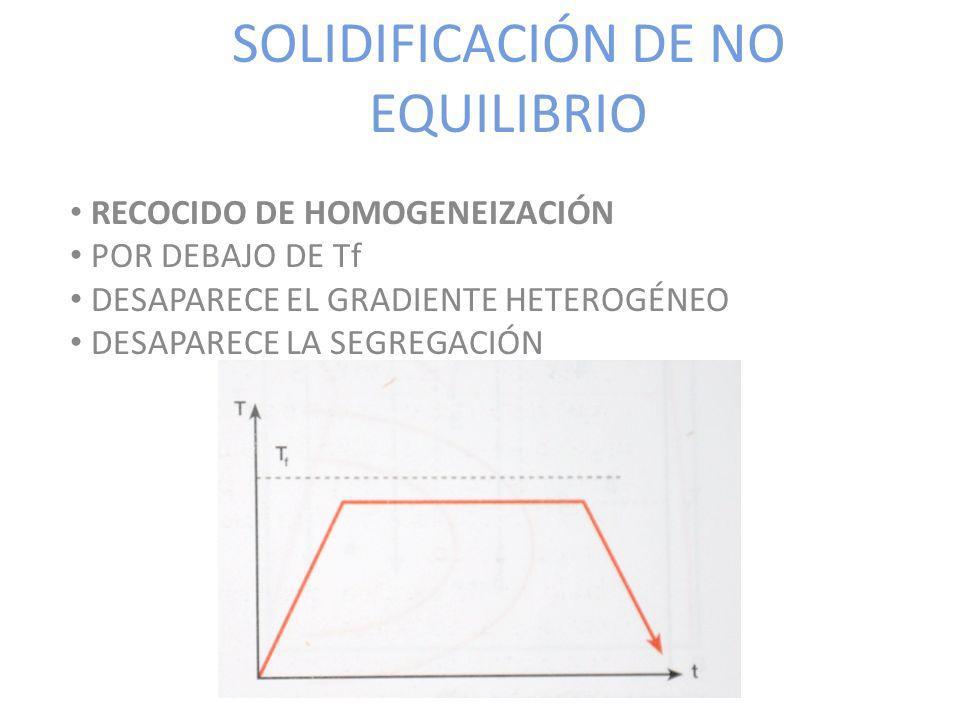 SOLIDIFICACIÓN DE NO EQUILIBRIO RECOCIDO DE HOMOGENEIZACIÓN POR DEBAJO DE Tf DESAPARECE EL GRADIENTE HETEROGÉNEO DESAPARECE LA SEGREGACIÓN
