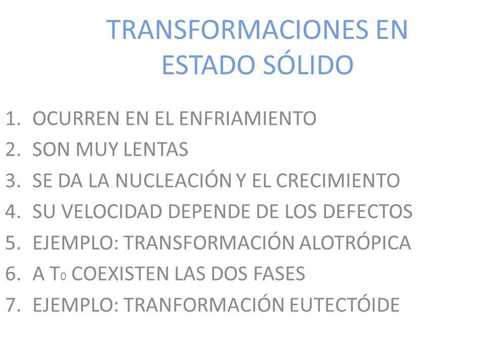 TRANSFORMACIONES EN ESTADO SÓLIDO 1.OCURREN EN EL ENFRIAMIENTO 2.SON MUY LENTAS 3.SE DA LA NUCLEACIÓN Y EL CRECIMIENTO 4.SU VELOCIDAD DEPENDE DE LOS D