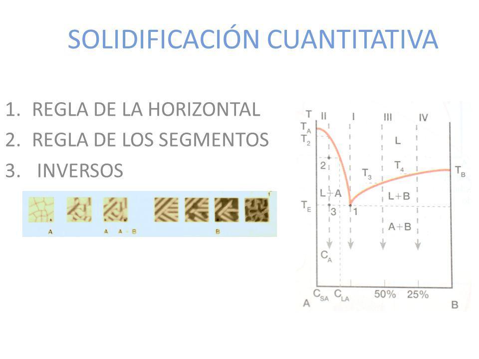 SOLIDIFICACIÓN CUANTITATIVA 1.REGLA DE LA HORIZONTAL 2.REGLA DE LOS SEGMENTOS 3. INVERSOS