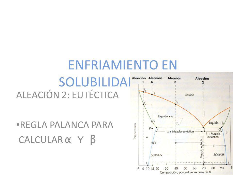 ENFRIAMIENTO EN SOLUBILIDAD PARCIAL ALEACIÓN 2: EUTÉCTICA REGLA PALANCA PARA CALCULAR α Y β
