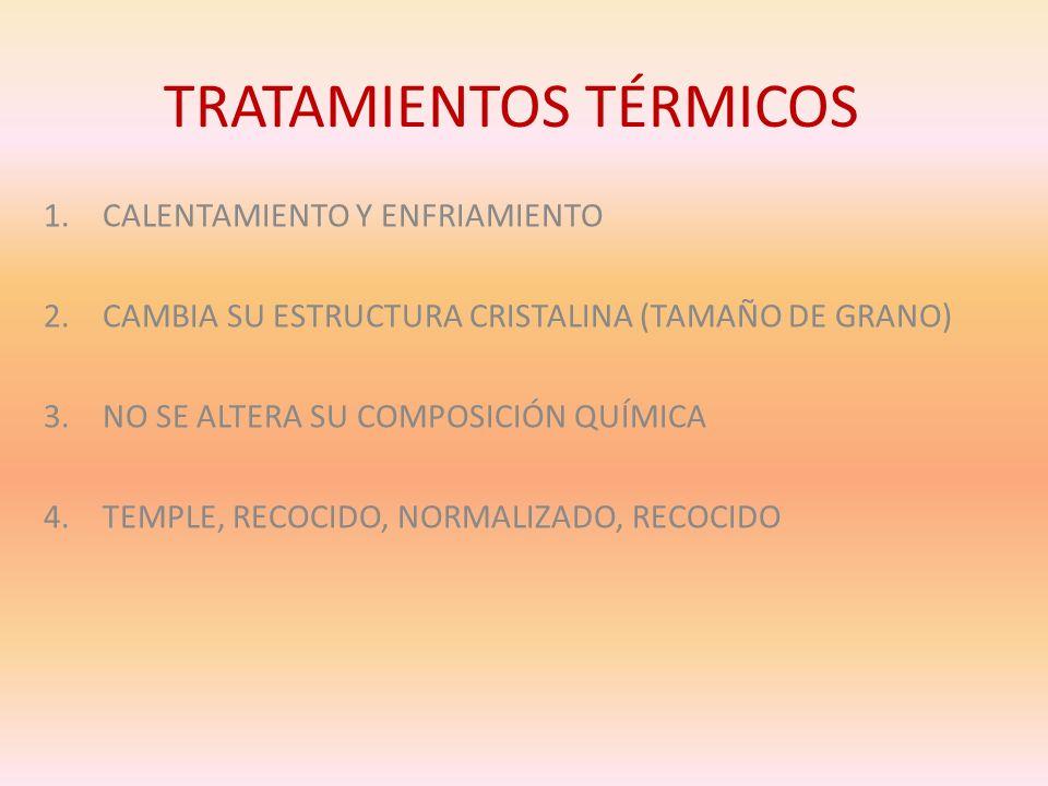 TRATAMIENTOS TÉRMICOS 1.CALENTAMIENTO Y ENFRIAMIENTO 2.CAMBIA SU ESTRUCTURA CRISTALINA (TAMAÑO DE GRANO) 3.NO SE ALTERA SU COMPOSICIÓN QUÍMICA 4.TEMPL