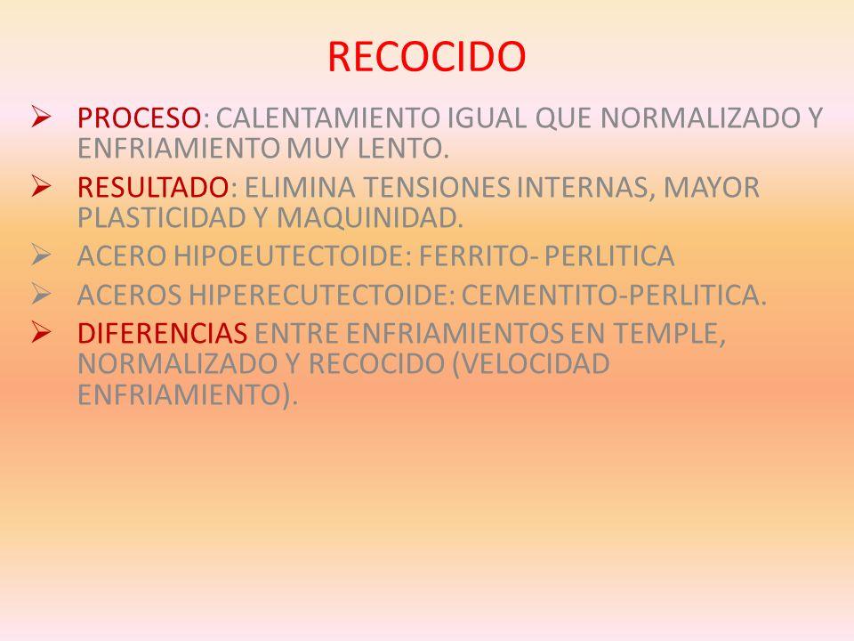 RECOCIDO PROCESO: CALENTAMIENTO IGUAL QUE NORMALIZADO Y ENFRIAMIENTO MUY LENTO. RESULTADO: ELIMINA TENSIONES INTERNAS, MAYOR PLASTICIDAD Y MAQUINIDAD.
