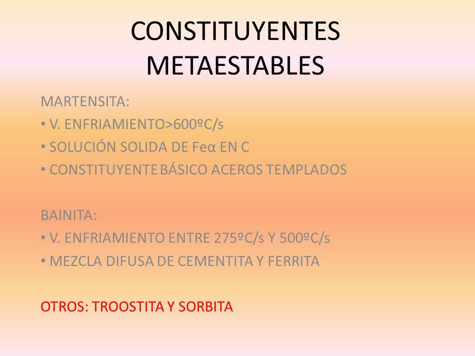 CONSTITUYENTES METAESTABLES MARTENSITA: V. ENFRIAMIENTO>600ºC/s SOLUCIÓN SOLIDA DE Feα EN C CONSTITUYENTE BÁSICO ACEROS TEMPLADOS BAINITA: V. ENFRIAMI