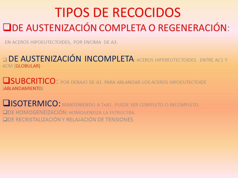 TIPOS DE RECOCIDOS DE AUSTENIZACIÓN COMPLETA O REGENERACIÓN: EN ACEROS HIPOEUTECTOIDES, POR ENCIMA DE A3. DE AUSTENIZACIÓN INCOMPLETA : ACEROS HIPEREU