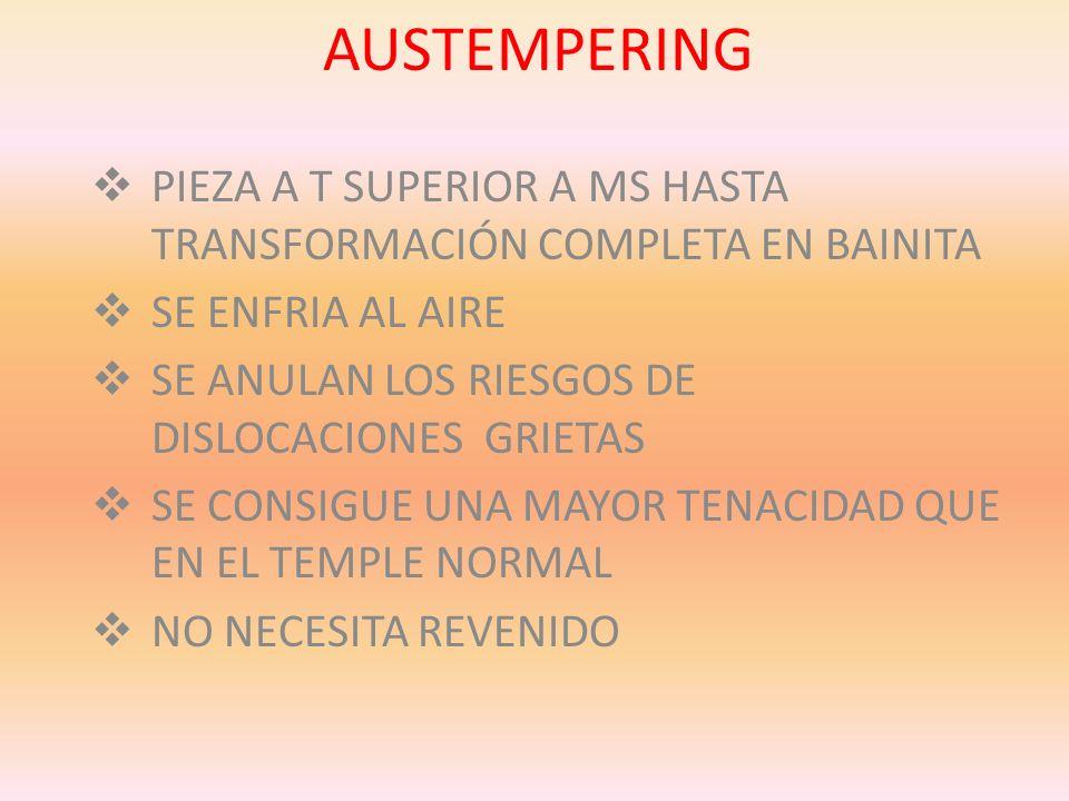 AUSTEMPERING PIEZA A T SUPERIOR A MS HASTA TRANSFORMACIÓN COMPLETA EN BAINITA SE ENFRIA AL AIRE SE ANULAN LOS RIESGOS DE DISLOCACIONES GRIETAS SE CONS
