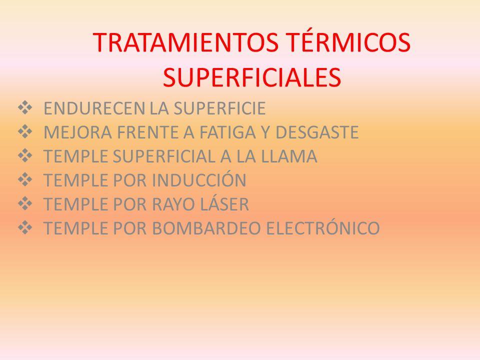 TRATAMIENTOS TÉRMICOS SUPERFICIALES ENDURECEN LA SUPERFICIE MEJORA FRENTE A FATIGA Y DESGASTE TEMPLE SUPERFICIAL A LA LLAMA TEMPLE POR INDUCCIÓN TEMPL