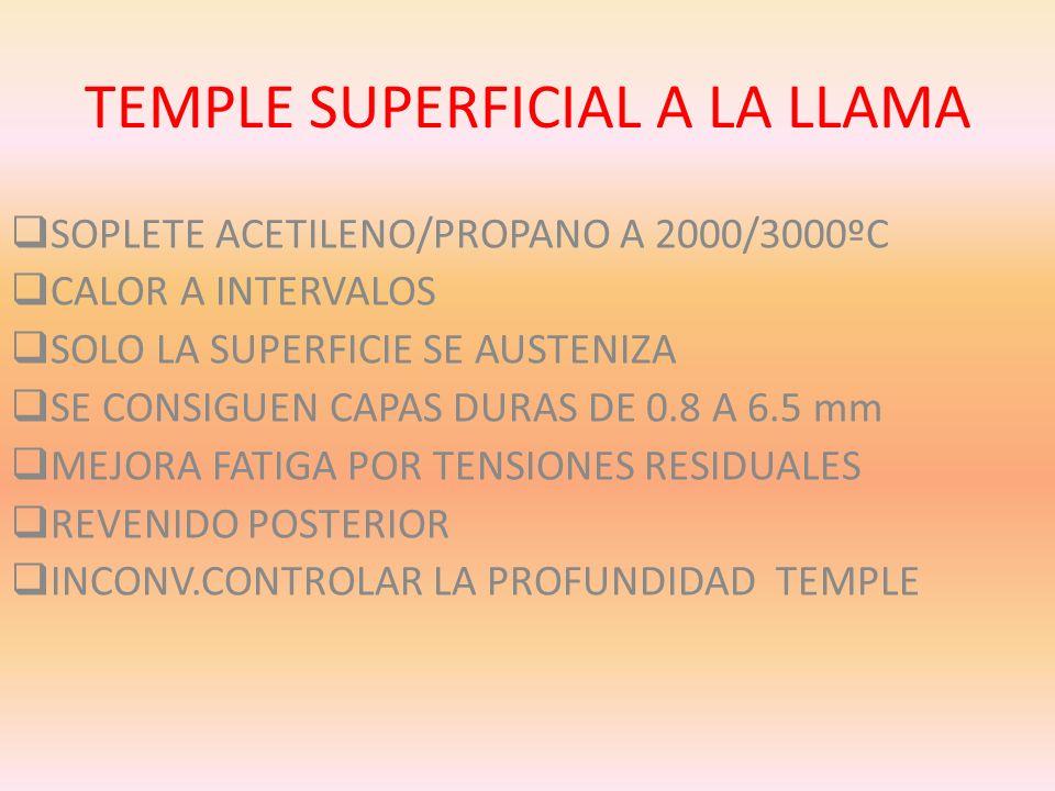 TEMPLE SUPERFICIAL A LA LLAMA SOPLETE ACETILENO/PROPANO A 2000/3000ºC CALOR A INTERVALOS SOLO LA SUPERFICIE SE AUSTENIZA SE CONSIGUEN CAPAS DURAS DE 0