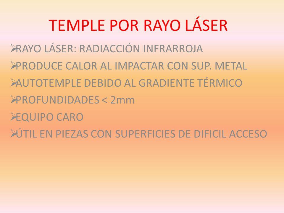 TEMPLE POR RAYO LÁSER RAYO LÁSER: RADIACCIÓN INFRARROJA PRODUCE CALOR AL IMPACTAR CON SUP. METAL AUTOTEMPLE DEBIDO AL GRADIENTE TÉRMICO PROFUNDIDADES