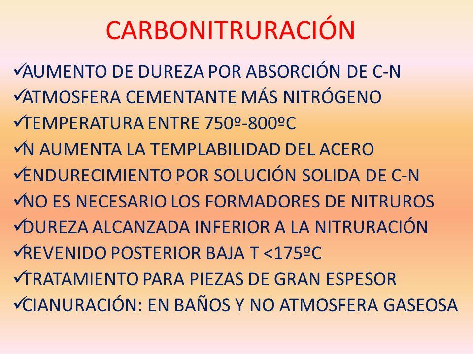 CARBONITRURACIÓN AUMENTO DE DUREZA POR ABSORCIÓN DE C-N ATMOSFERA CEMENTANTE MÁS NITRÓGENO TEMPERATURA ENTRE 750º-800ºC N AUMENTA LA TEMPLABILIDAD DEL