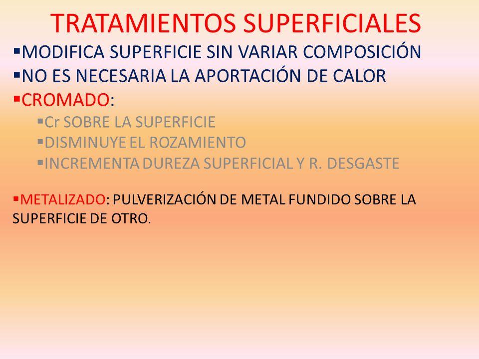 TRATAMIENTOS SUPERFICIALES MODIFICA SUPERFICIE SIN VARIAR COMPOSICIÓN NO ES NECESARIA LA APORTACIÓN DE CALOR CROMADO: Cr SOBRE LA SUPERFICIE DISMINUYE