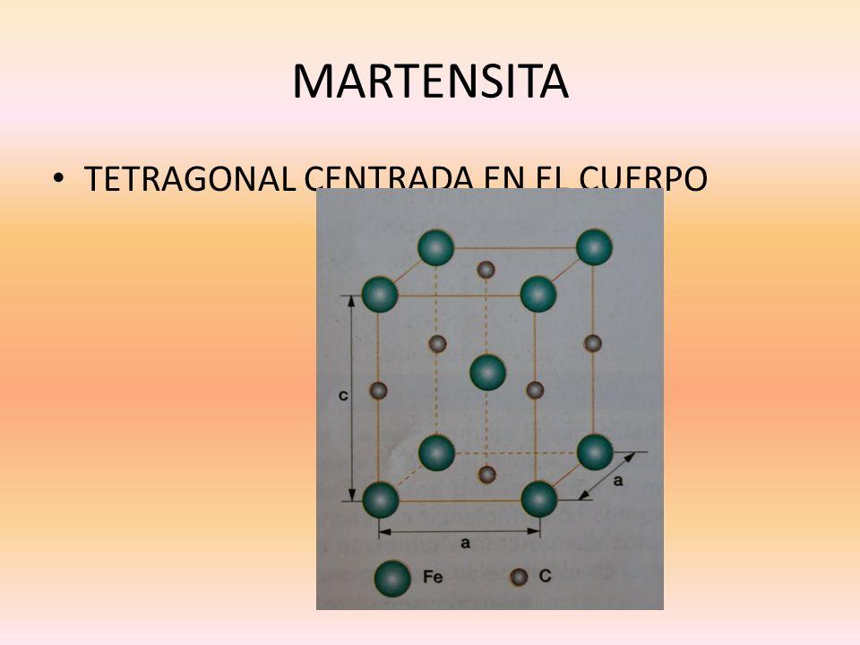 TETRAGONAL CENTRADA EN EL CUERPO MARTENSITA