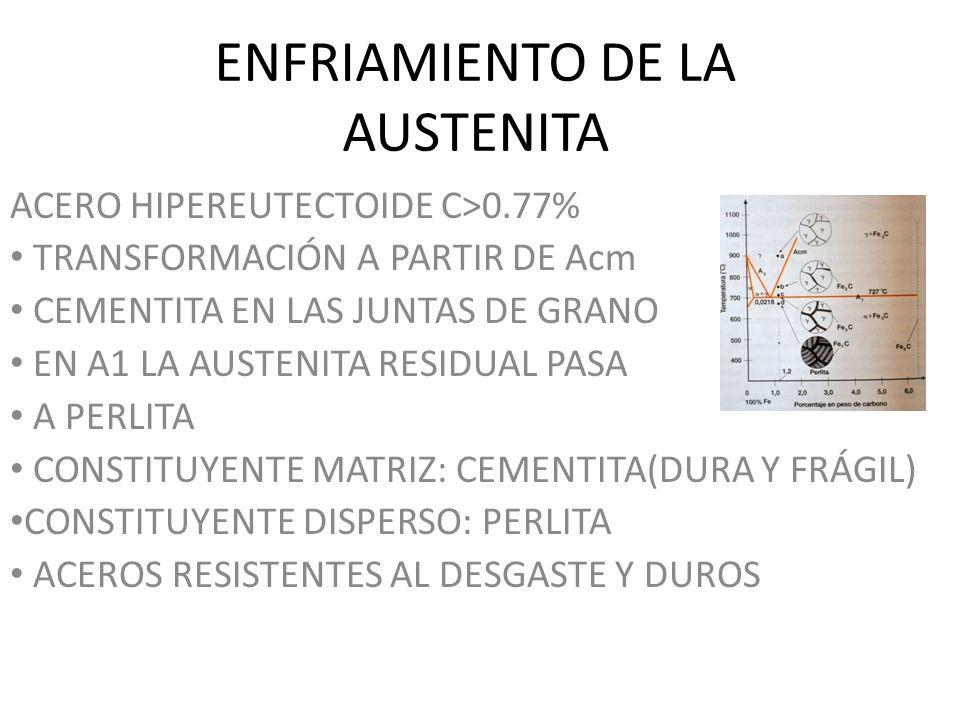 ENFRIAMIENTO DE LA AUSTENITA ACERO HIPEREUTECTOIDE C>0.77% TRANSFORMACIÓN A PARTIR DE Acm CEMENTITA EN LAS JUNTAS DE GRANO EN A1 LA AUSTENITA RESIDUAL