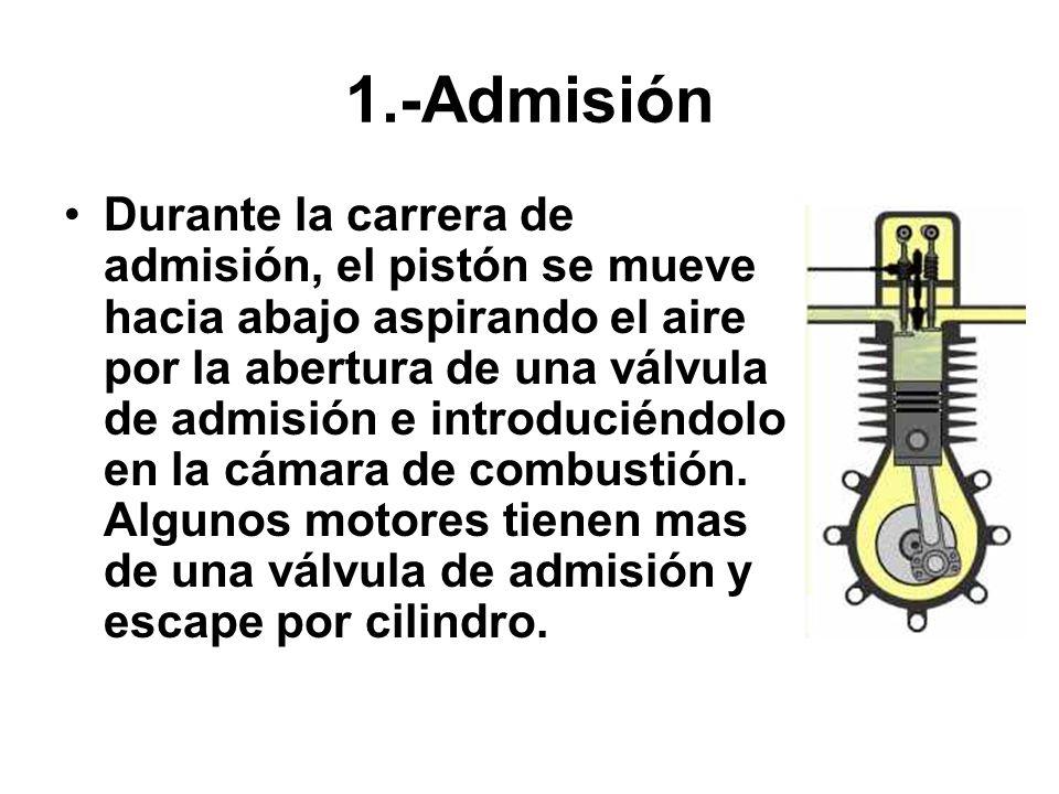 1.-Admisión Durante la carrera de admisión, el pistón se mueve hacia abajo aspirando el aire por la abertura de una válvula de admisión e introduciénd