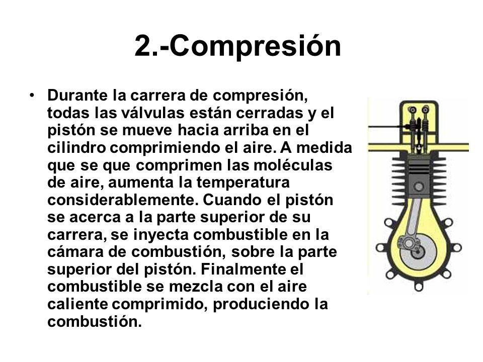 2.-Compresión Durante la carrera de compresión, todas las válvulas están cerradas y el pistón se mueve hacia arriba en el cilindro comprimiendo el air