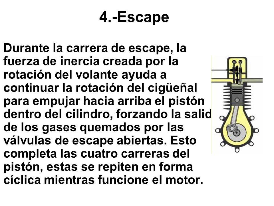 4.-Escape Durante la carrera de escape, la fuerza de inercia creada por la rotación del volante ayuda a continuar la rotación del cigüeñal para empuja