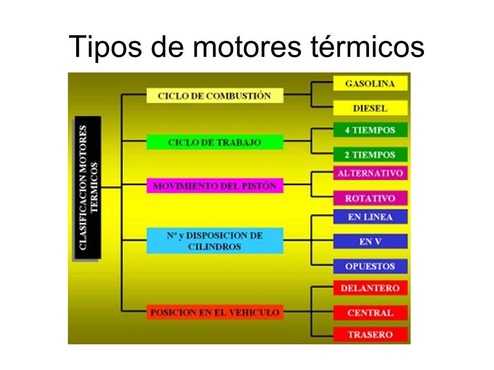 Tipos de motores térmicos