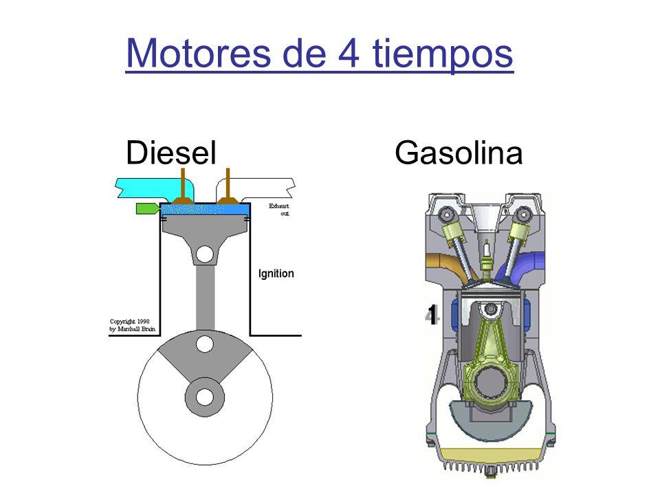 Motor de explosión a cuatro tiempos o motor Otto Primer tiempo (admisión) Segundo tiempo (compresión adiabática) Tercer tiempo (explosión-expansión) Cuarto tiempo ( escape)