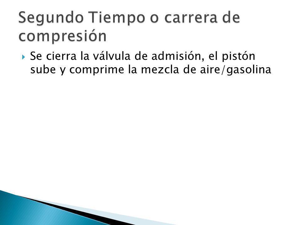 Se cierra la válvula de admisión, el pistón sube y comprime la mezcla de aire/gasolina
