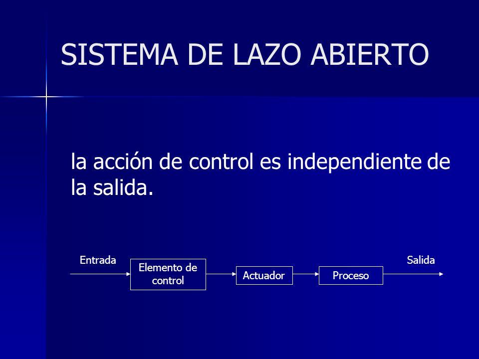 SISTEMA DE LAZO ABIERTO la acción de control es independiente de la salida. Elemento de control ActuadorProceso EntradaSalida