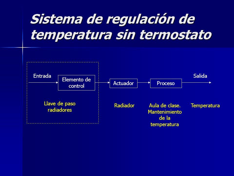 Sistema de regulación de temperatura sin termostato Elemento de control ActuadorProceso EntradaSalida Llave de paso radiadores RadiadorAula de clase.