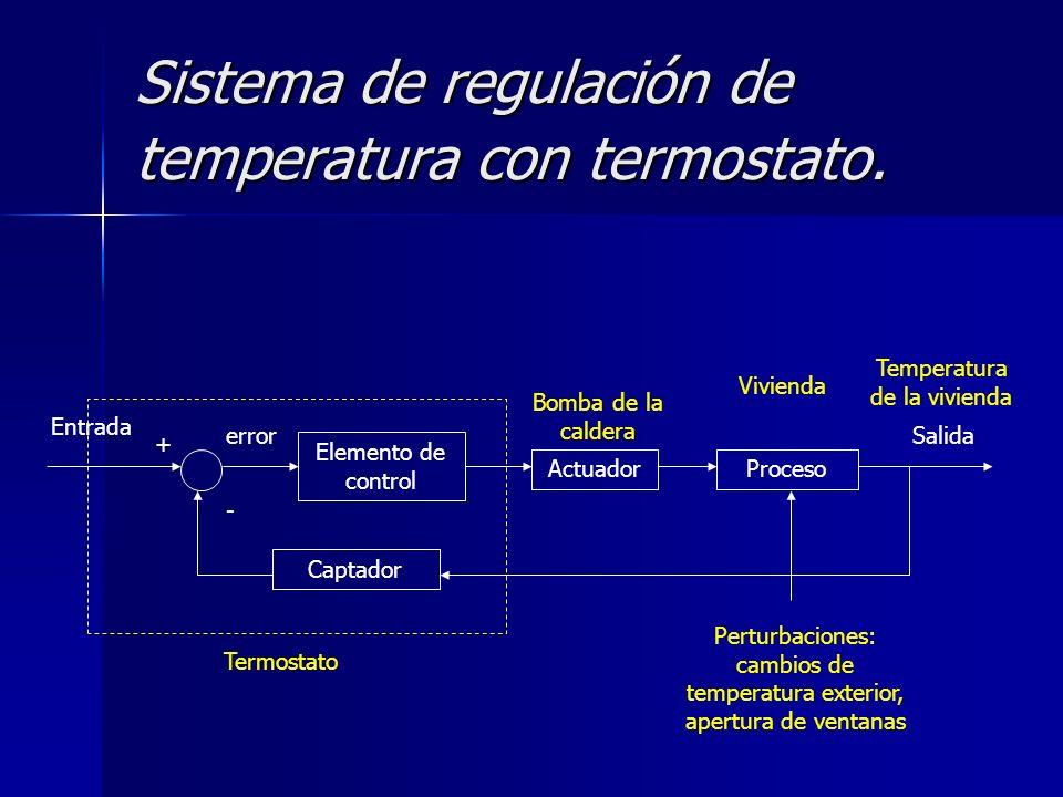 Sistema de regulación de temperatura con termostato. Elemento de control ActuadorProceso Entrada Salida Captador + - error Termostato Bomba de la cald