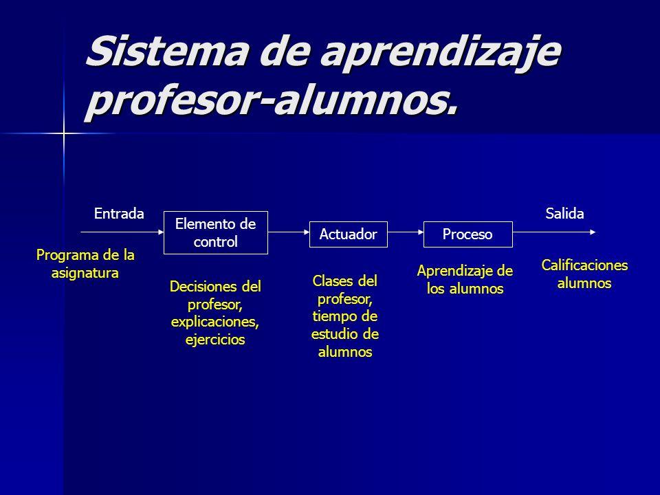 Sistema de aprendizaje profesor-alumnos. Elemento de control ActuadorProceso EntradaSalida Decisiones del profesor, explicaciones, ejercicios Clases d
