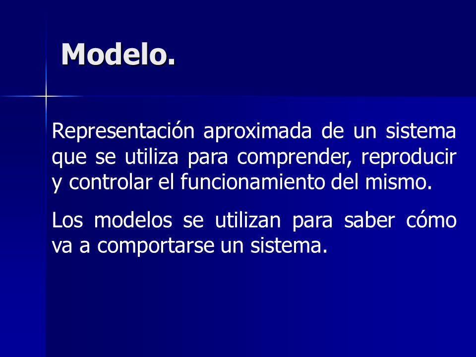 Modelo. Representación aproximada de un sistema que se utiliza para comprender, reproducir y controlar el funcionamiento del mismo. Los modelos se uti