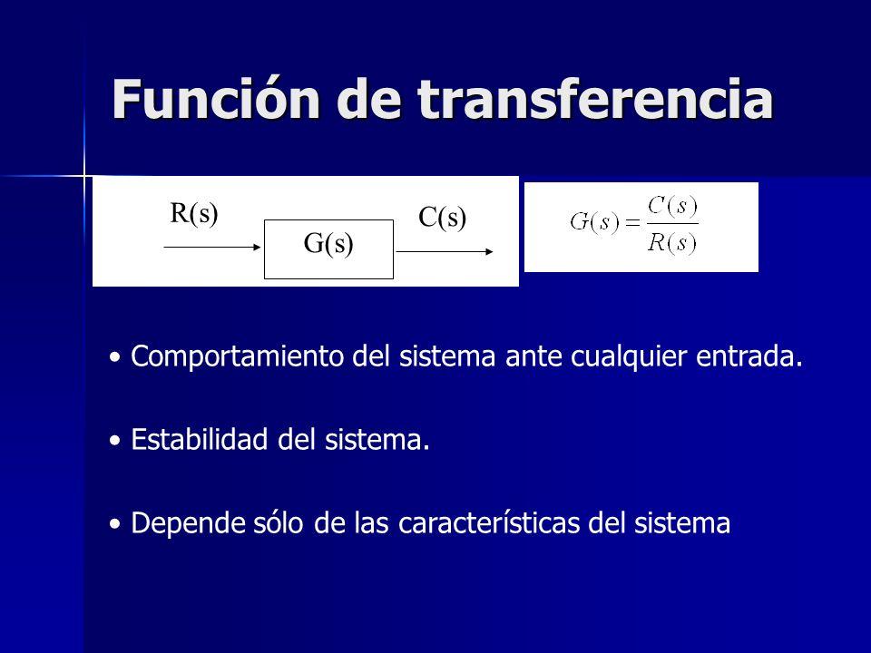 Función de transferencia Comportamiento del sistema ante cualquier entrada. Estabilidad del sistema. Depende sólo de las características del sistema G